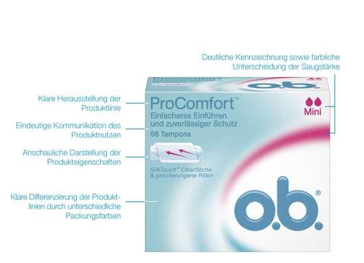 o.b.® Tampons im neuen Design