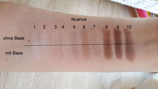 Misslyn must-have eyeshadow shades, Farbe: 4 shades of nude Swatches