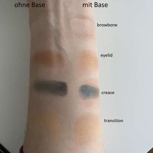 wet n wild Color Icon Eyeshadow Quad, Farbe: Hooked On Vinyl - Swatches ohne/mit Base